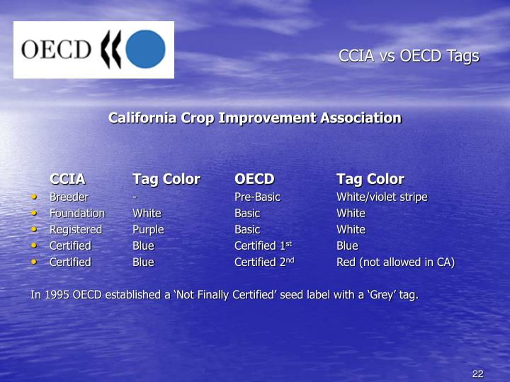 CCIA vs OECD Tags