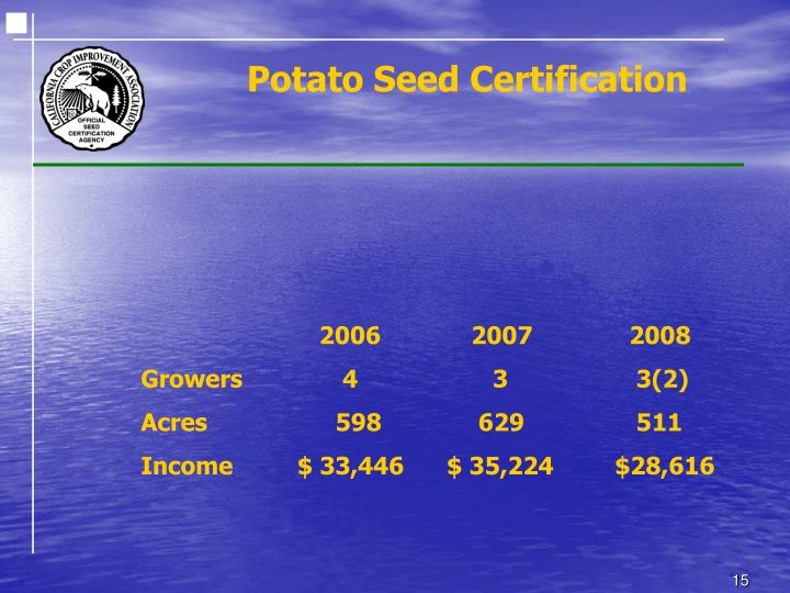Potato Seed Certification