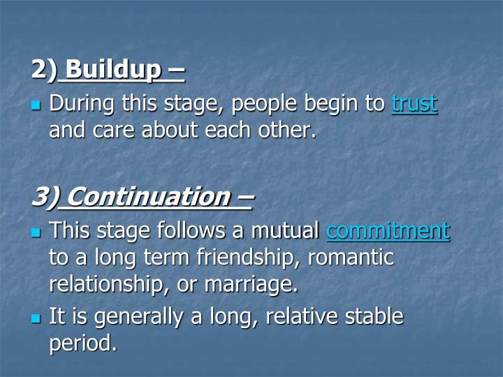 george levenger stages of relationship deterioration