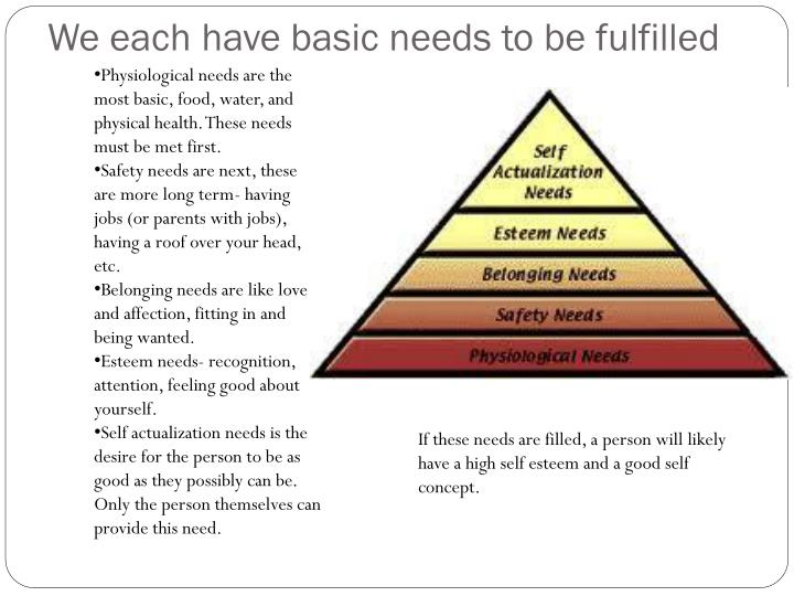 We each have basic needs to be fulfilled