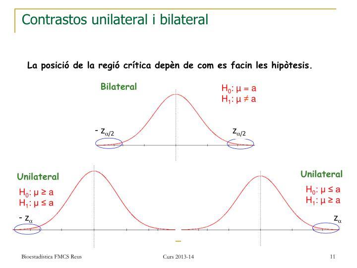 Contrastos unilateral i bilateral