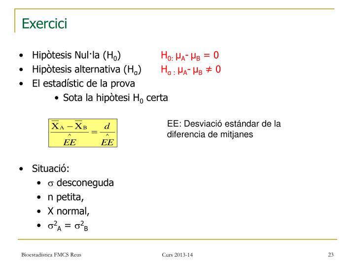 Hipòtesis Nul·la (H