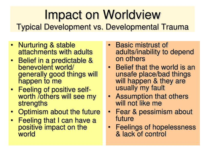 Impact on Worldview