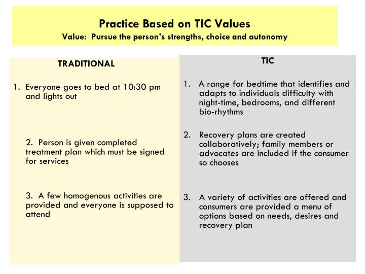 Practice Based on TIC Values