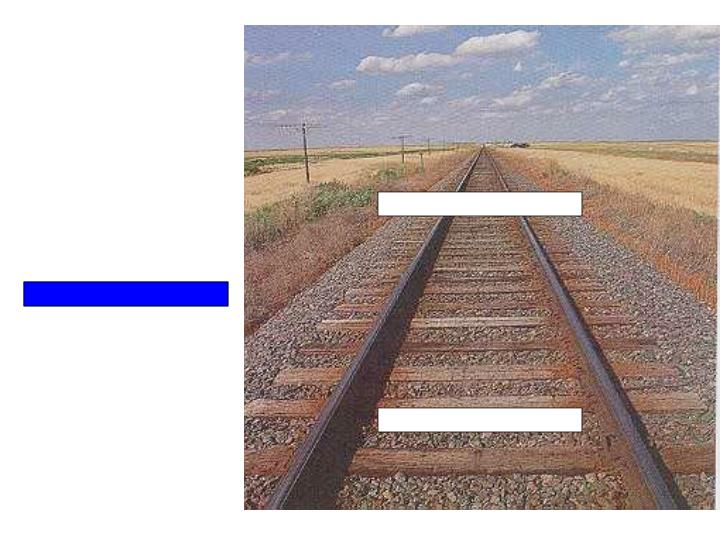 Size distance illusion