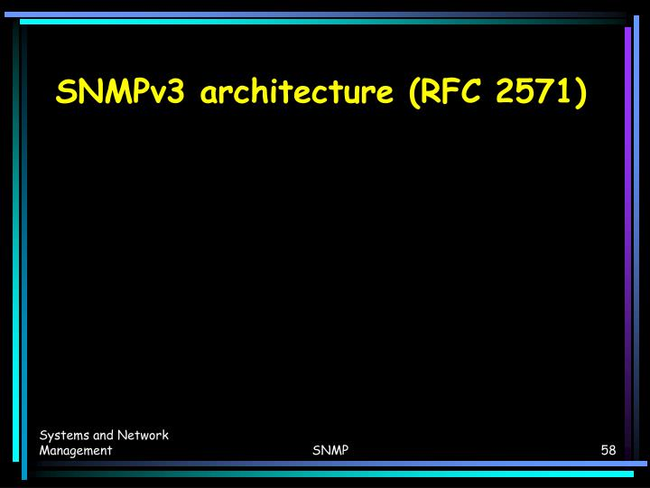 SNMPv3 architecture (RFC 2571)