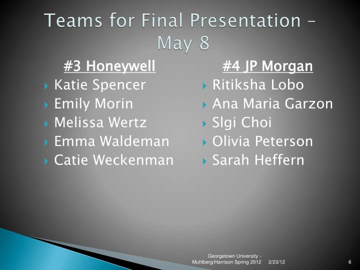 Teams for Final Presentation –