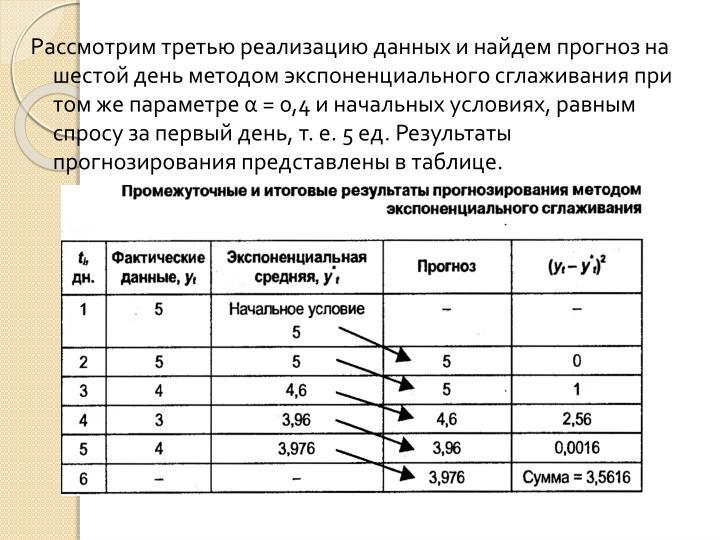 Рассмотрим третью реализацию данных и найдем прогноз на шестой день методом экспоненциального сглаживания при том же параметре