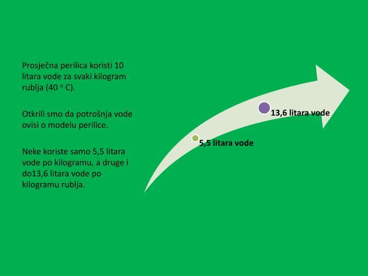 Prosječna perilica koristi 10 litara vode za svaki kilogram