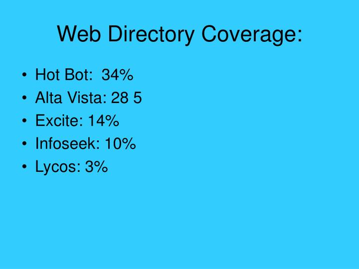 Web Directory Coverage: