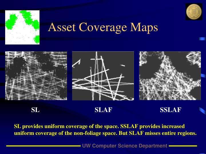 Asset Coverage Maps