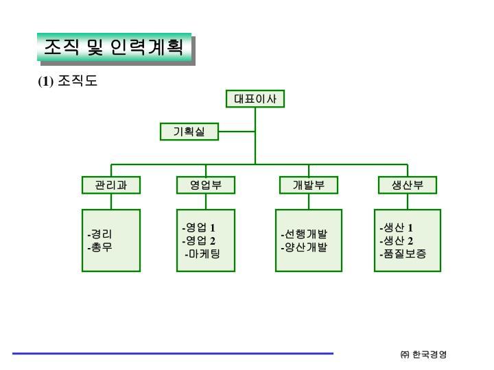 조직 및 인력계획