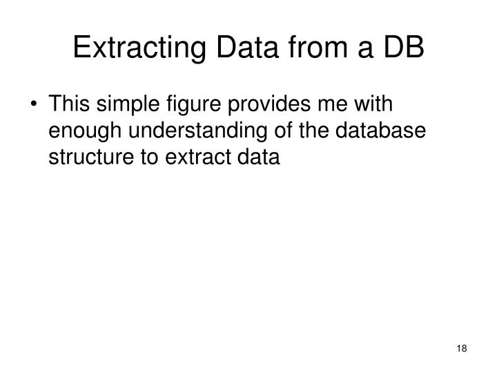 Extracting Data from a DB