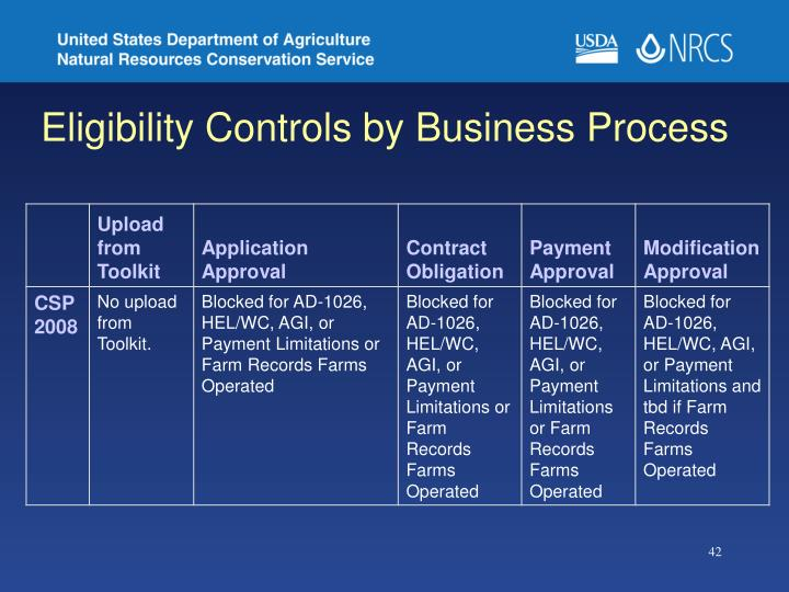 Eligibility Controls by Business Process