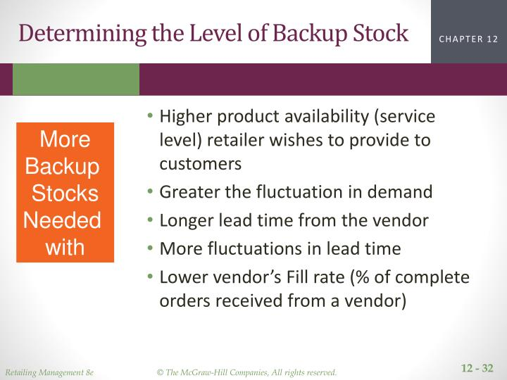 Determining the Level of Backup Stock