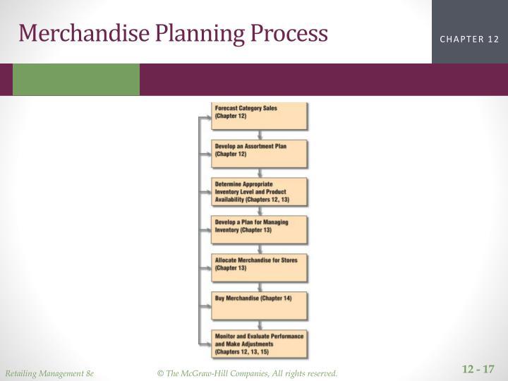 Merchandise Planning Process