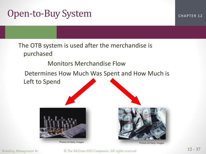Open-to-Buy System