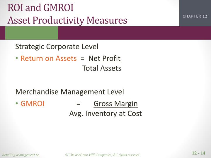 ROI and GMROI