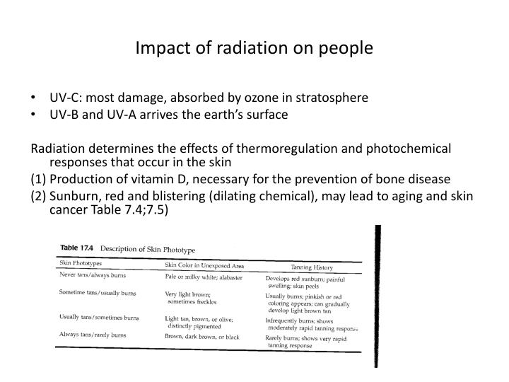 Impact of radiation on people
