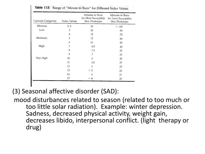 (3) Seasonal affective disorder (SAD):