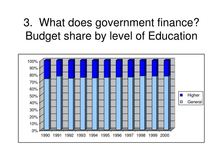 3.  What does government finance? Budget share by level of Education