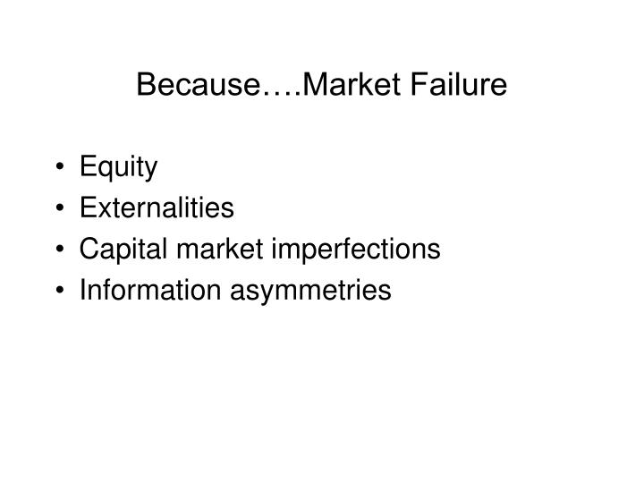 Because….Market Failure