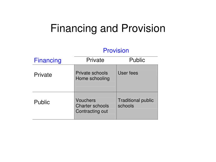 Financing and Provision