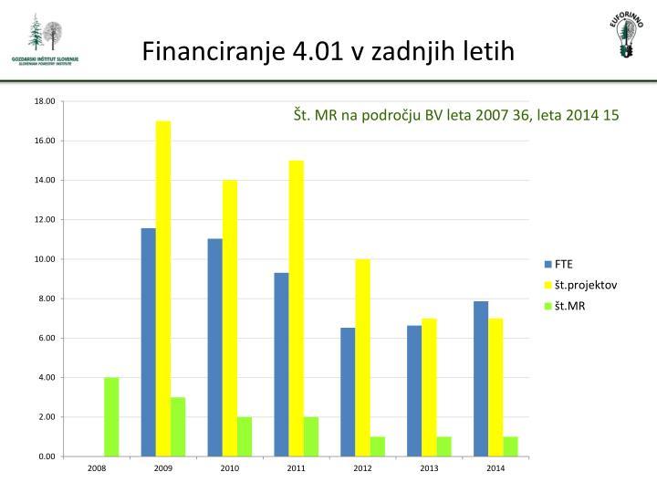 Financiranje 4.01 v zadnjih letih