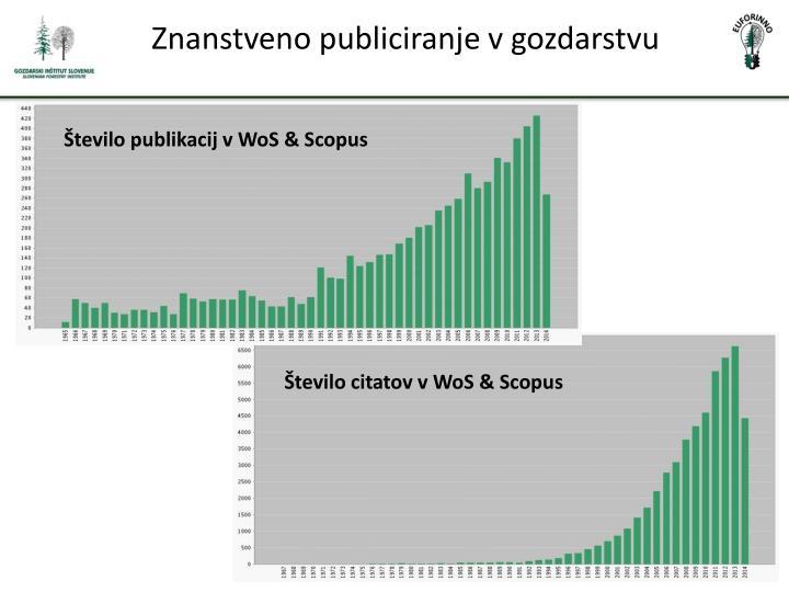 Znanstveno publiciranje v gozdarstvu
