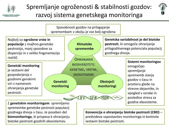Spremljanje ogroženosti & stabilnosti gozdov: razvoj sistema genetskega