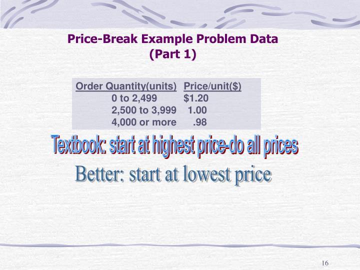 Price-Break Example Problem Data