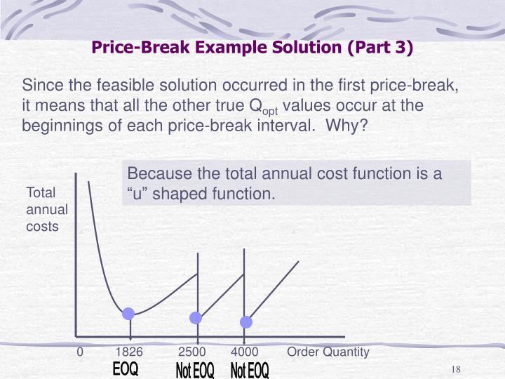 Price-Break Example Solution (Part 3)