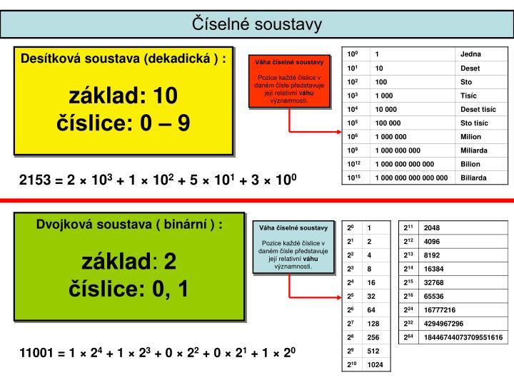 Číselné soustavy