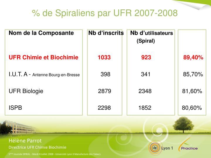 % de Spiraliens par UFR 2007-2008