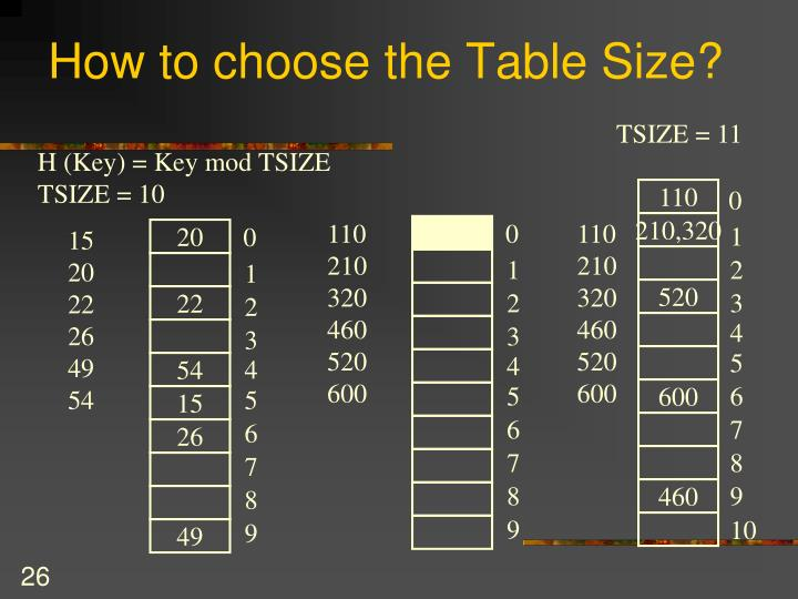 TSIZE = 11