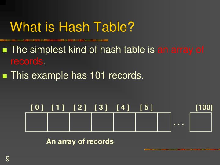 What is Hash Table?