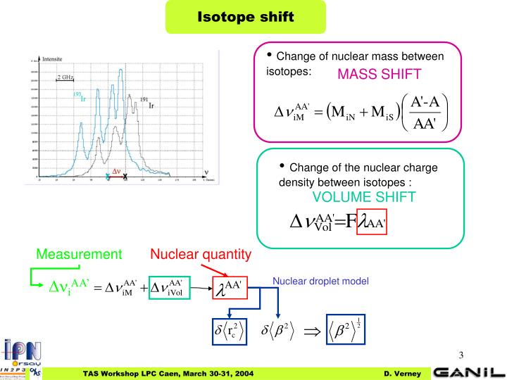 Isotope shift