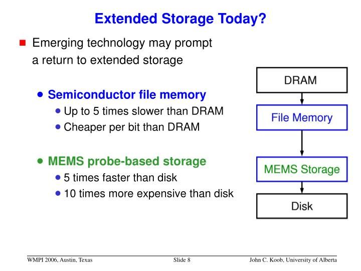 Extended Storage Today?