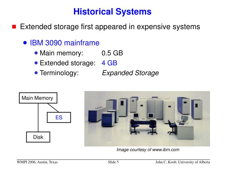 Historical Systems