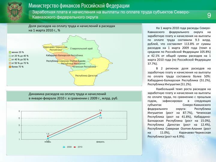 Заработная плата и начисления на выплаты по оплате труда субъектов Северо-Кавказского федерального округа