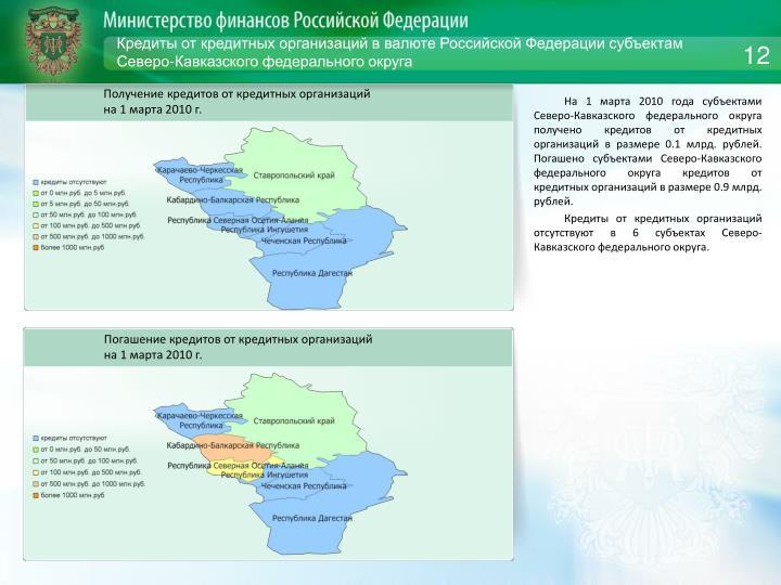 Кредиты от кредитных организаций в валюте Российской Федерации субъектам Северо-Кавказского федерального округа