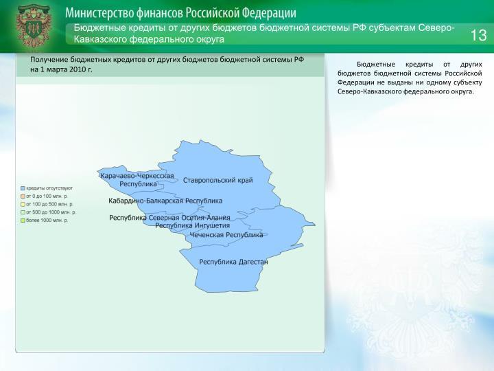 Бюджетные кредиты от других бюджетов бюджетной системы РФ субъектам Северо-Кавказского федерального округа