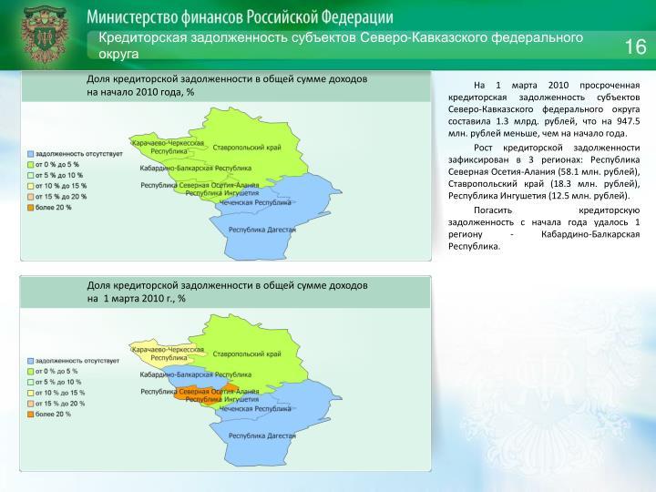 Кредиторская задолженность субъектов Северо-Кавказского федерального округа