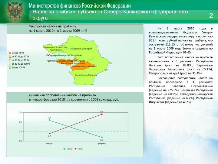 Налог на прибыль субъектов Северо-Кавказского федерального округа