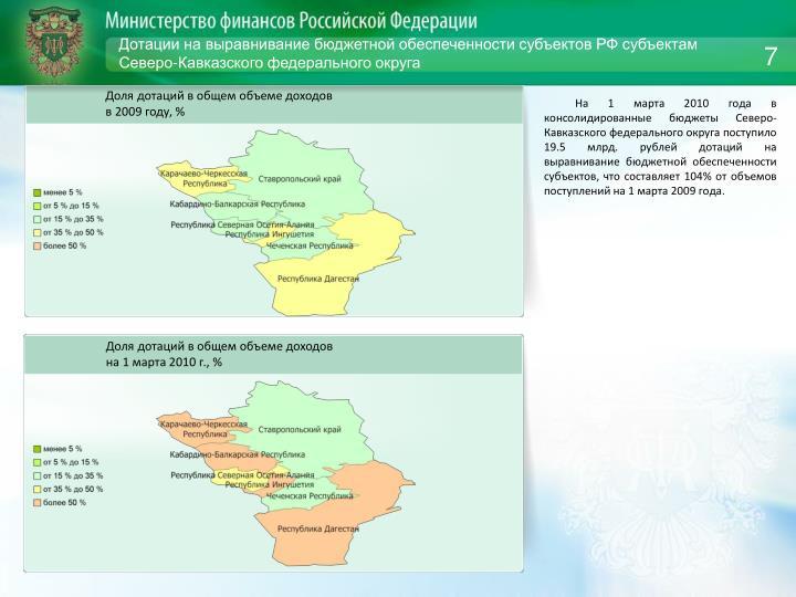 Дотации на выравнивание бюджетной обеспеченности субъектов РФ субъектам Северо-Кавказского федерального округа