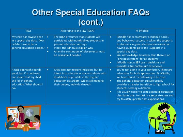 Other Special Education FAQs