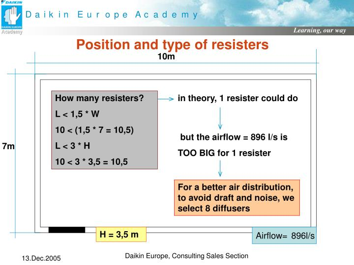 Position and type of resisters