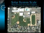 solar system scale1
