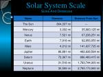 solar system scale2