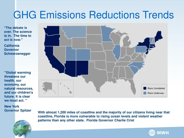 GHG Emissions Reductions Trends